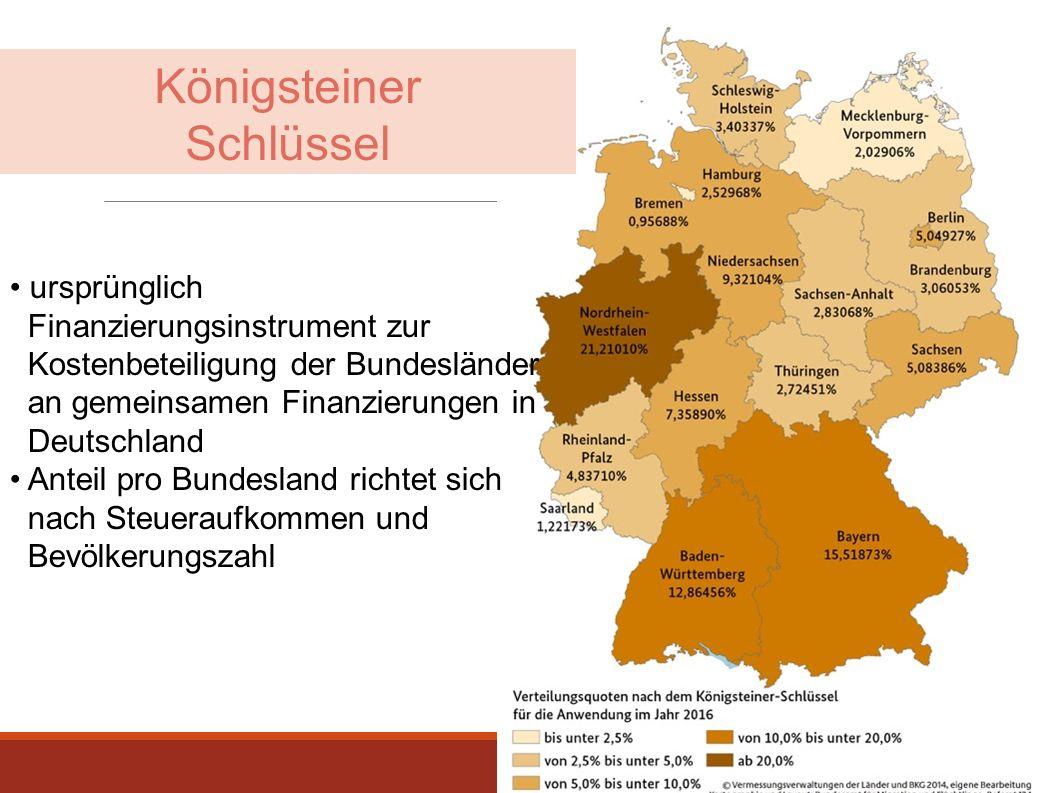 Königsteiner Schlüssel ursprünglich Finanzierungsinstrument zur Kostenbeteiligung der Bundesländer an gemeinsamen Finanzierungen in Deutschland Anteil
