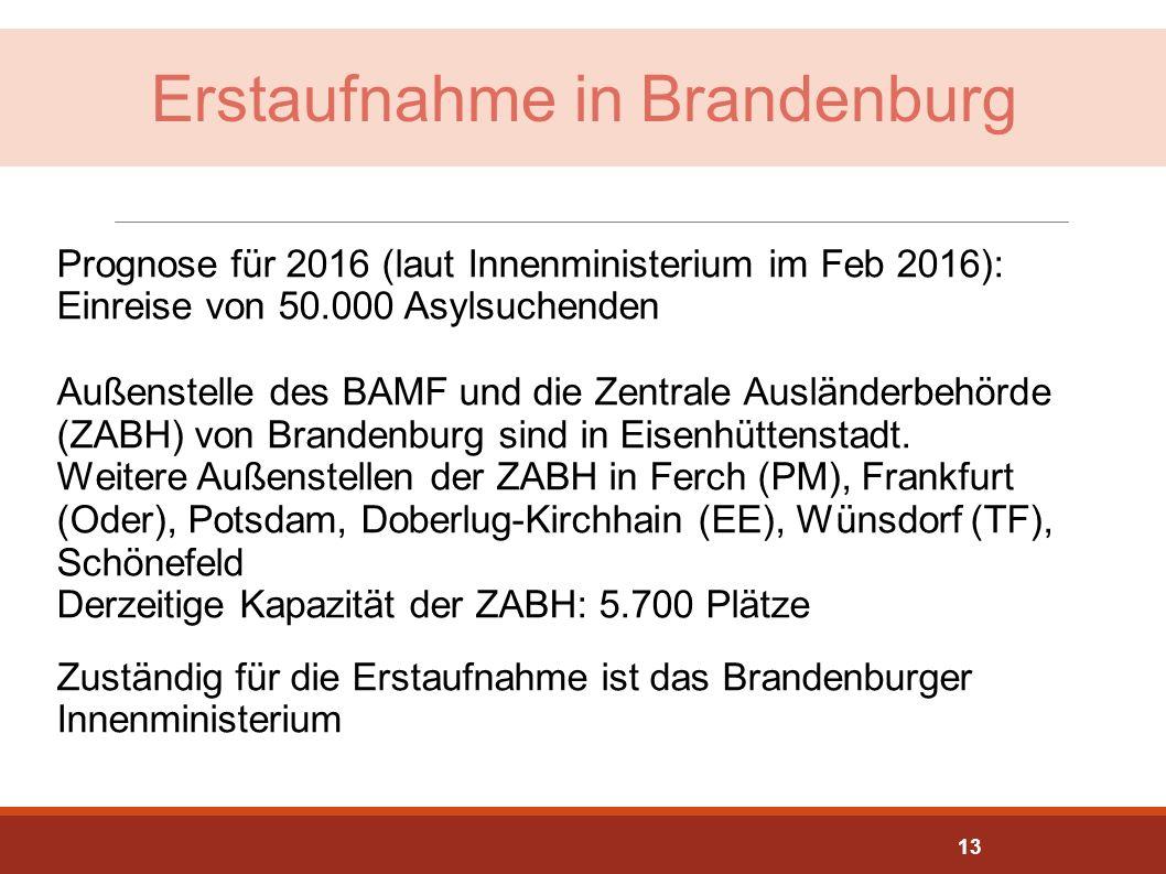 Erstaufnahme in Brandenburg Prognose für 2016 (laut Innenministerium im Feb 2016): Einreise von 50.000 Asylsuchenden Außenstelle des BAMF und die Zent
