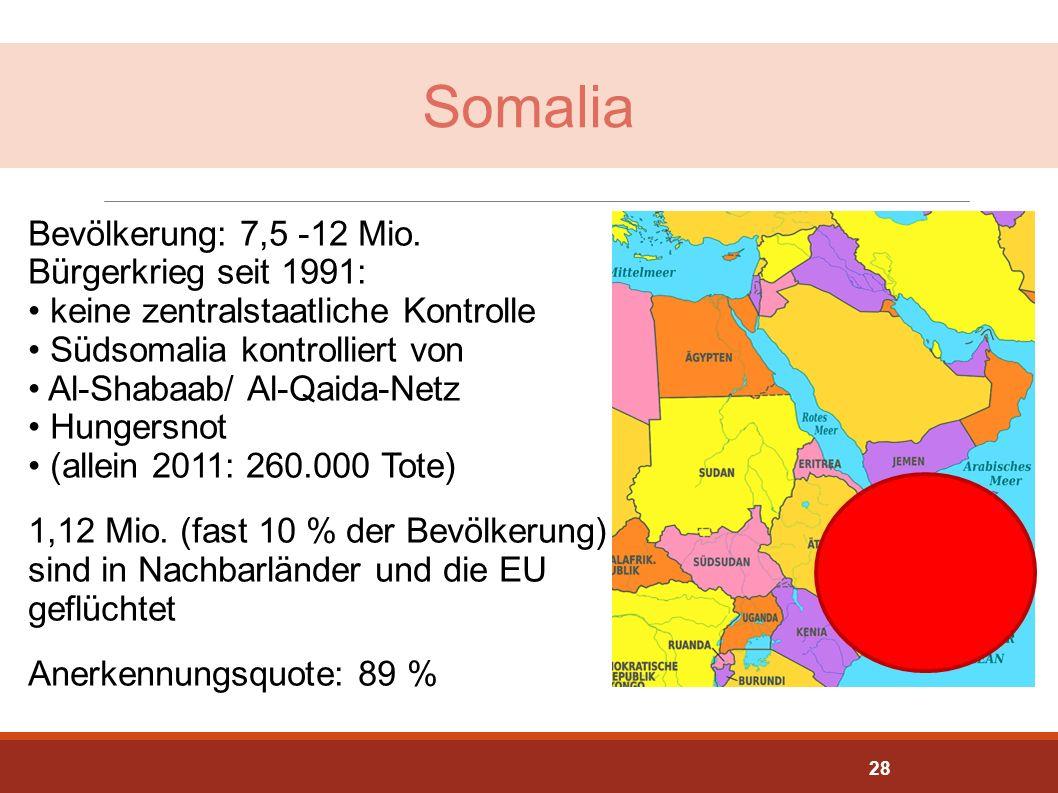 Somalia Bevölkerung: 7,5 -12 Mio. Bürgerkrieg seit 1991: keine zentralstaatliche Kontrolle Südsomalia kontrolliert von Al-Shabaab/ Al-Qaida-Netz Hunge