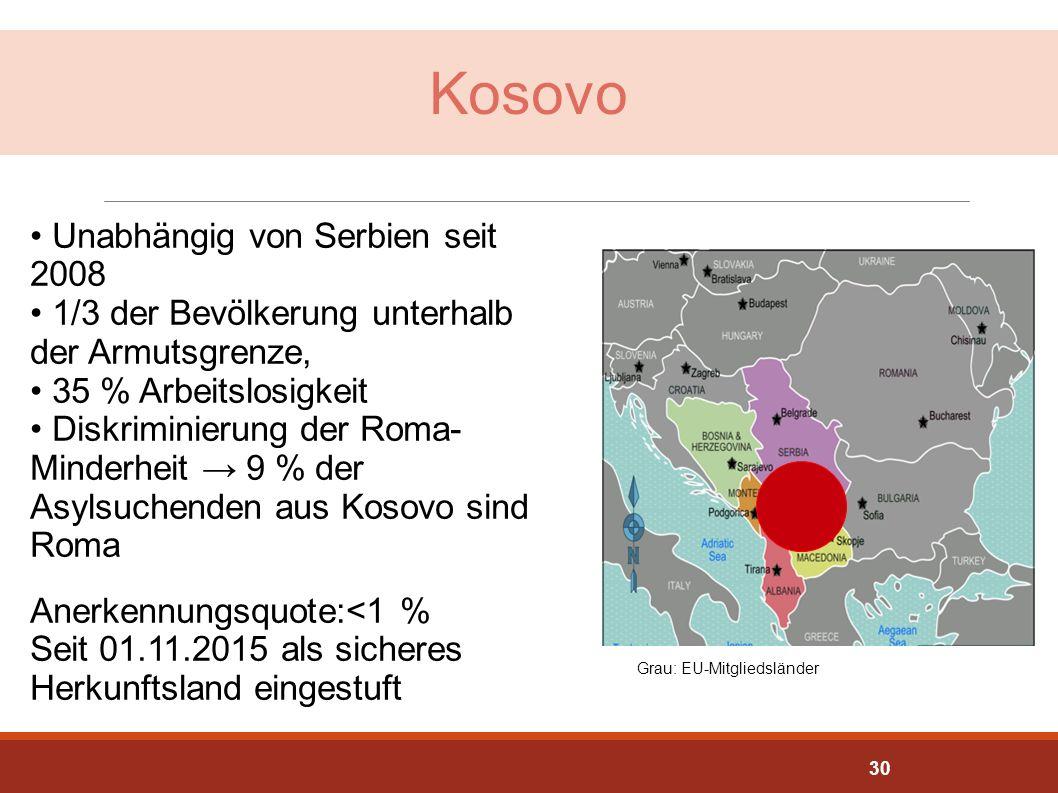 Kosovo Unabhängig von Serbien seit 2008 1/3 der Bevölkerung unterhalb der Armutsgrenze, 35 % Arbeitslosigkeit Diskriminierung der Roma- Minderheit → 9