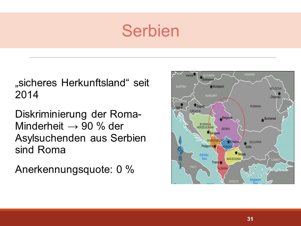 """Serbien """"sicheres Herkunftsland"""" seit 2014 Diskriminierung der Roma- Minderheit → 90 % der Asylsuchenden aus Serbien sind Roma Anerkennungsquote: 0 %"""