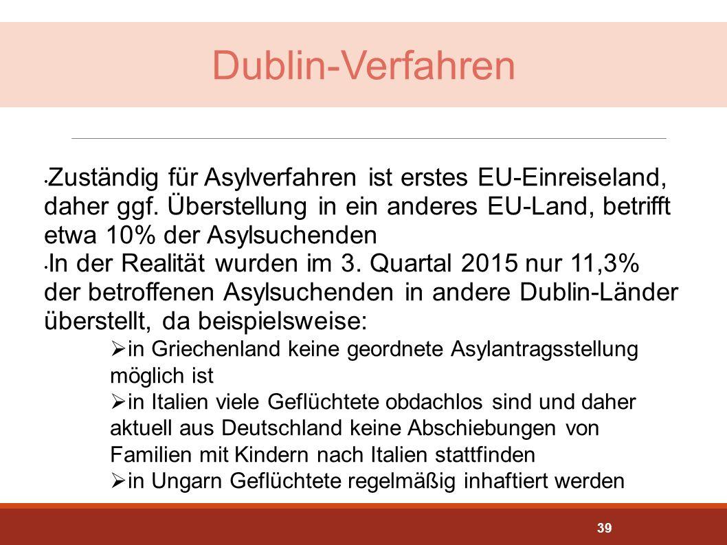 Dublin-Verfahren Zuständig für Asylverfahren ist erstes EU-Einreiseland, daher ggf. Überstellung in ein anderes EU-Land, betrifft etwa 10% der Asylsuc