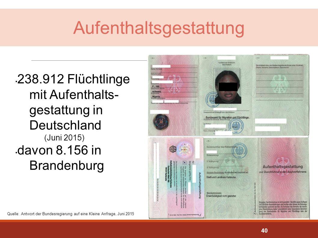 Aufenthaltsgestattung 238.912 Flüchtlinge mit Aufenthalts- gestattung in Deutschland (Juni 2015) davon 8.156 in Brandenburg Quelle: Antwort der Bundes