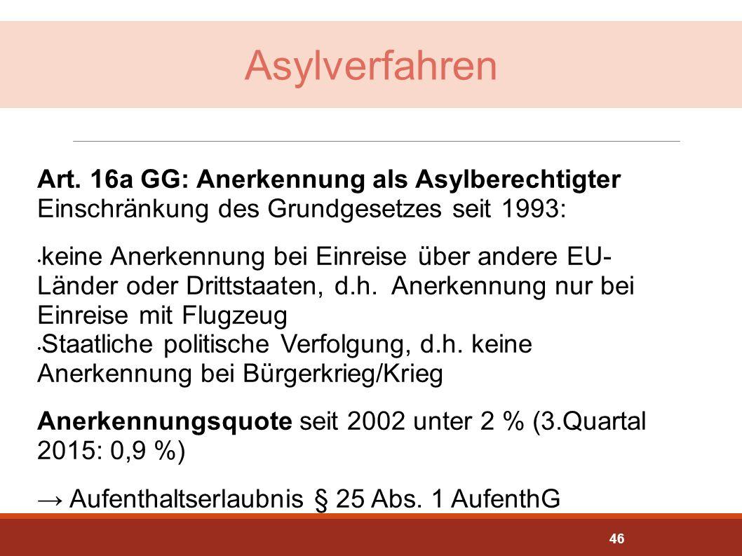 Asylverfahren Art. 16a GG: Anerkennung als Asylberechtigter Einschränkung des Grundgesetzes seit 1993: keine Anerkennung bei Einreise über andere EU-
