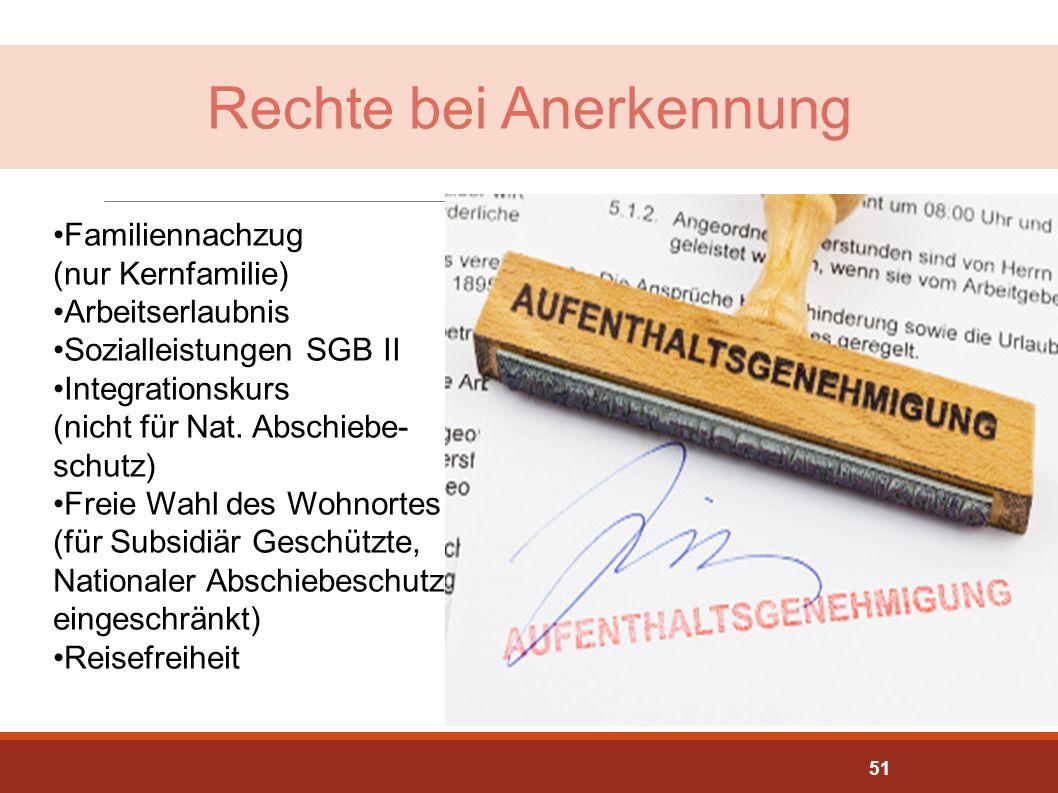Rechte bei Anerkennung Familiennachzug (nur Kernfamilie) Arbeitserlaubnis Sozialleistungen SGB II Integrationskurs (nicht für Nat. Abschiebe- schutz)