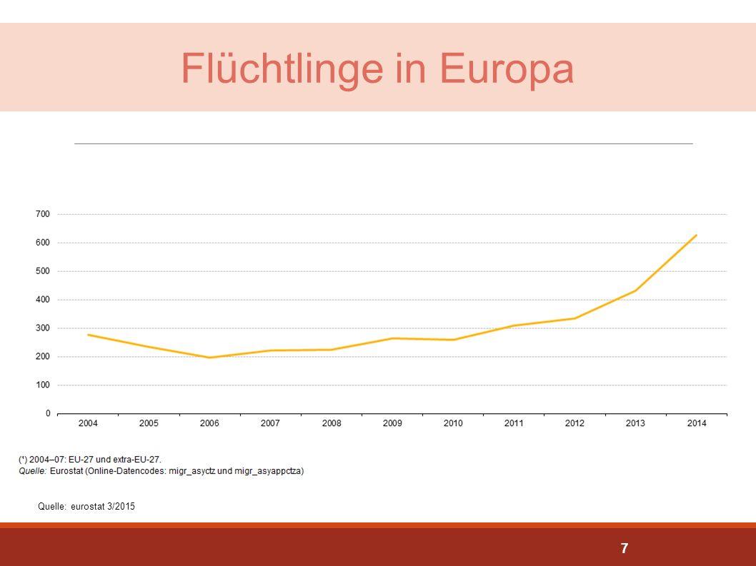 Geflüchtete in Europa 2014: 626.000 Asylanträge in Europa, Deutschland: 1/3 der Asylsuchenden (202.600) Schweden: < 1/7 der Asylsuchenden (81.100) 8