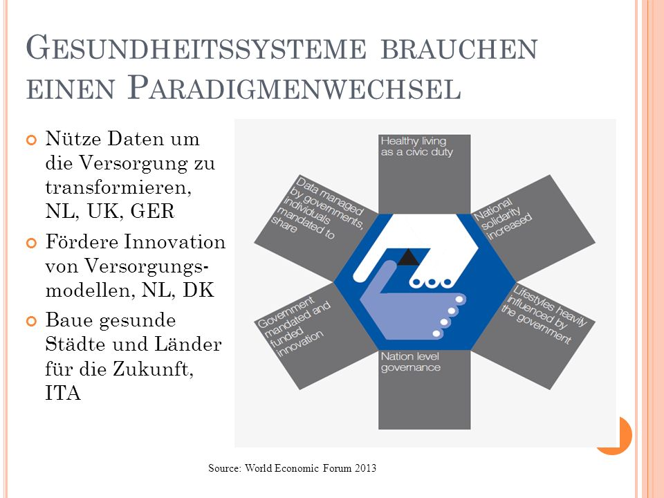 12 Nütze Daten um die Versorgung zu transformieren, NL, UK, GER Fördere Innovation von Versorgungs- modellen, NL, DK Baue gesunde Städte und Länder fü