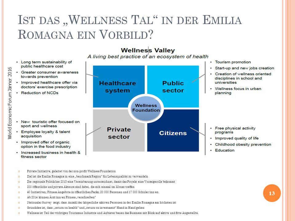 """I ST DAS """"W ELLNESS T AL """" IN DER E MILIA R OMAGNA EIN V ORBILD ? Private Initiative, geleitet von der non-profit Wellness Foundation Ziel ist die Emi"""