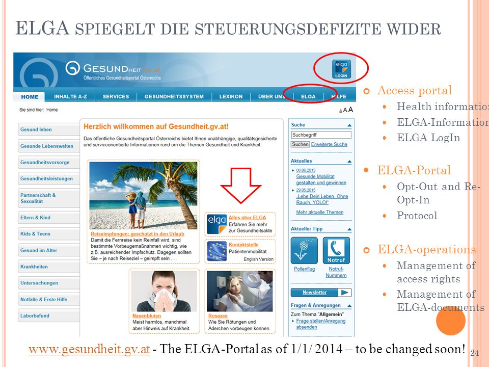 ELGA SPIEGELT DIE STEUERUNGSDEFIZITE WIDER Access portal Health information ELGA-Information ELGA LogIn ELGA-Portal Opt-Out and Re- Opt-In Protocol ELGA-operations Management of access rights Management of ELGA-documents 24 www.gesundheit.gv.atwww.gesundheit.gv.at - The ELGA-Portal as of 1/1/ 2014 – to be changed soon!