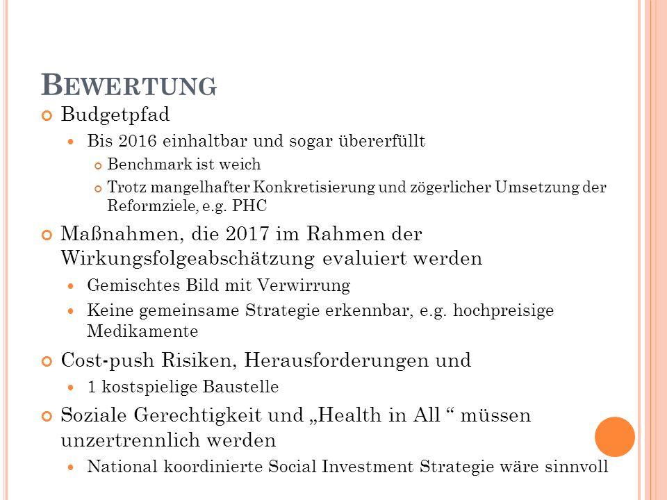 B EWERTUNG Budgetpfad Bis 2016 einhaltbar und sogar übererfüllt Benchmark ist weich Trotz mangelhafter Konkretisierung und zögerlicher Umsetzung der R