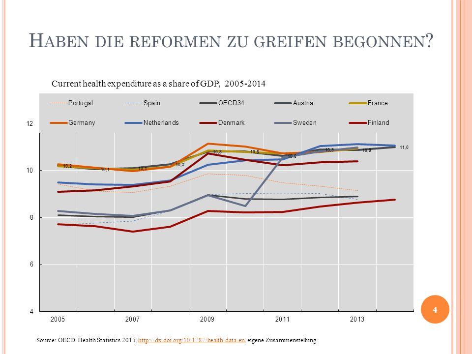 S TAATSAUSGABENANTEIL G ESUNDHEIT IST HOCH UND A UFGABENTEILUNG IN DER F INANZIERUNG BLIEBEN UND BLEIBEN UNANGETASTET 45 Health expenditure as share of total government expenditure, 2013 (or nearest year) AUSTRIA: Sources of financing in % of current health expenditure, 2013 and growth since 2010 (pp-change over each bar) 1.