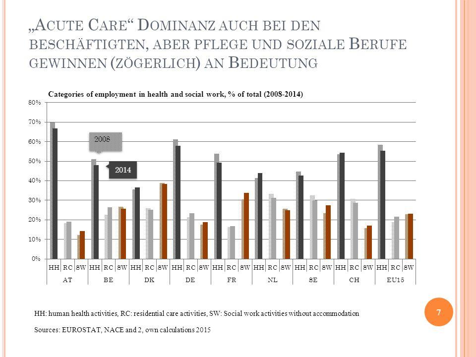 28 D ANKE FÜR I HRE A UFMERKSAMKEIT Ausgewählte Literatur Busse R., Blumel, M., Scheller-Kreinsen, D., Zentner, A.