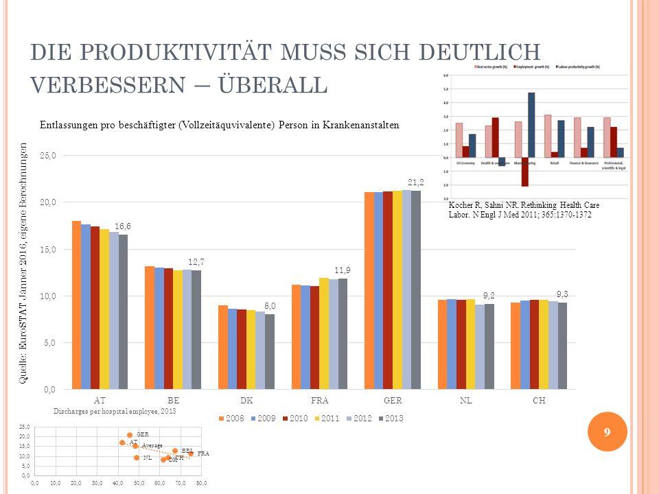 OECD (2010) Fallstudien in AUS, CAN, NL, ESP, SWE in USA zeigen, dass IKT zu Steigender Qualität und zu Effizienz führt, e.g.