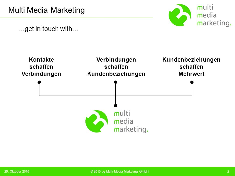Multi Media Marketing © 2010 by Multi-Media-Marketing GmbH …get in touch with… 2 Kontakte schaffen Verbindungen schaffen Kundenbeziehungen Kundenbeziehungen schaffen Mehrwert 29.