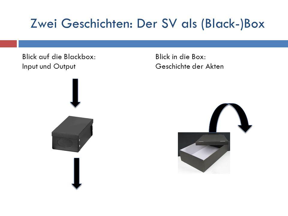 Zwei Geschichten: Der SV als (Black-)Box Blick auf die Blackbox: Input und Output Blick in die Box: Geschichte der Akten