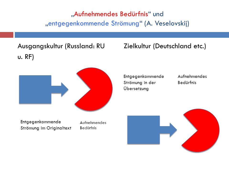 """""""Aufnehmendes Bedürfnis und """"entgegenkommende Strömung (A."""