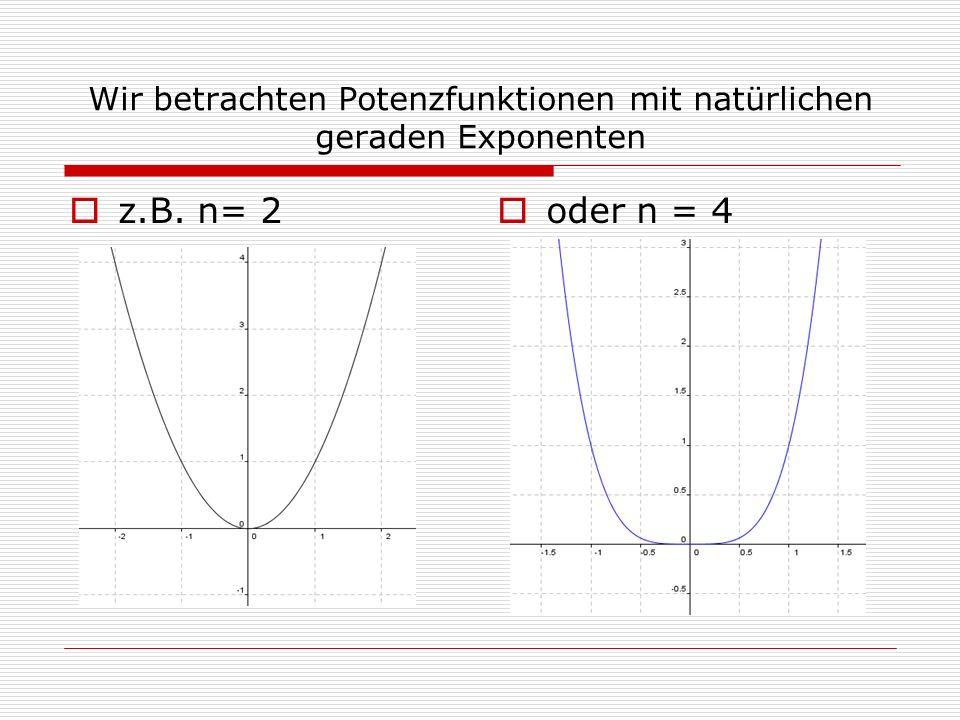 Wir betrachten Potenzfunktionen mit natürlichen geraden Exponenten  z.B. n= 2  oder n = 4