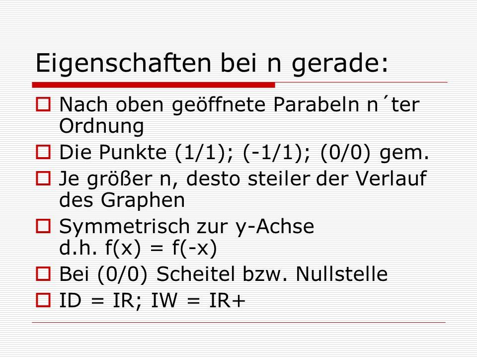 Eigenschaften bei n gerade:  Nach oben geöffnete Parabeln n´ter Ordnung  Die Punkte (1/1); (-1/1); (0/0) gem.  Je größer n, desto steiler der Verla