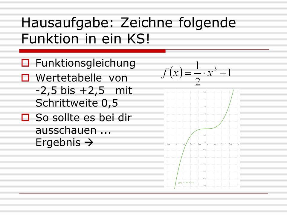 Hausaufgabe: Zeichne folgende Funktion in ein KS!  Funktionsgleichung  Wertetabelle von -2,5 bis +2,5 mit Schrittweite 0,5  So sollte es bei dir au