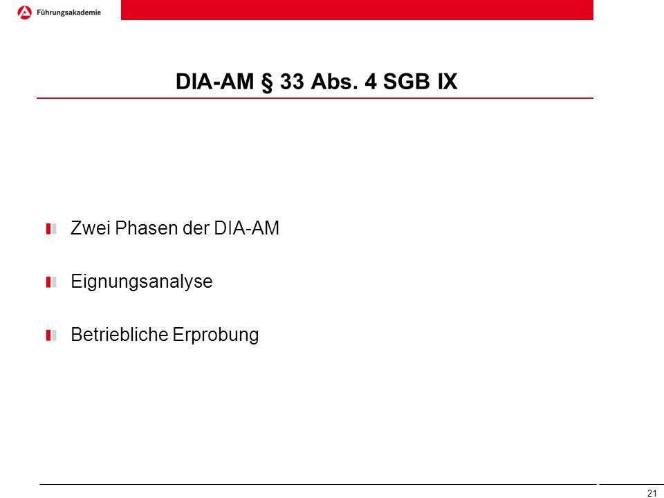 DIA-AM § 33 Abs. 4 SGB IX Zwei Phasen der DIA-AM Eignungsanalyse Betriebliche Erprobung 21