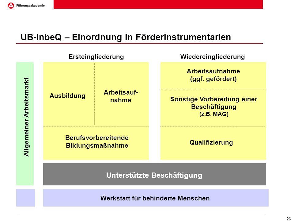 UB-InbeQ – Einordnung in Förderinstrumentarien Ausbildung Arbeitsauf- nahme Berufsvorbereitende Bildungsmaßnahme Arbeitsaufnahme (ggf. gefördert) Sons
