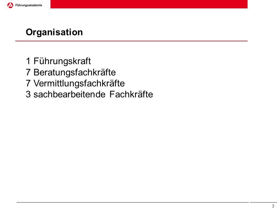 Förderprogramme Initiative Inklusion Sonderprogramme der Bundesländer Budget für Arbeit (Niedersachsen) 44