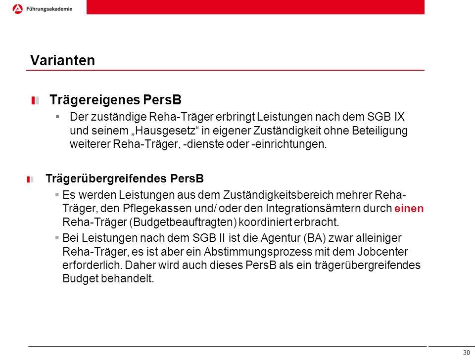 """Varianten Trägereigenes PersB  Der zuständige Reha-Träger erbringt Leistungen nach dem SGB IX und seinem """"Hausgesetz"""" in eigener Zuständigkeit ohne B"""