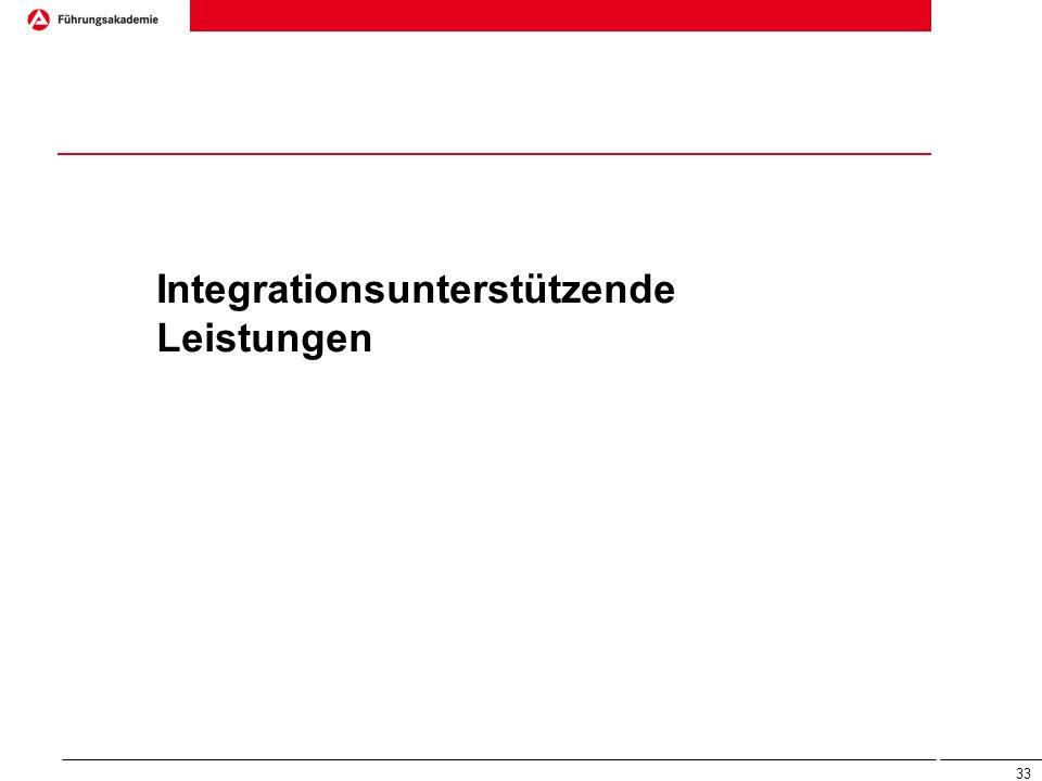 Integrationsunterstützende Leistungen 33