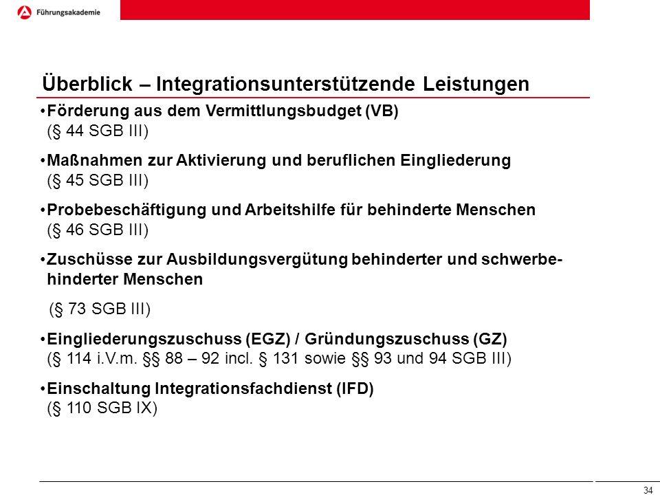 Überblick – Integrationsunterstützende Leistungen Förderung aus dem Vermittlungsbudget (VB) (§ 44 SGB III) Maßnahmen zur Aktivierung und beruflichen E