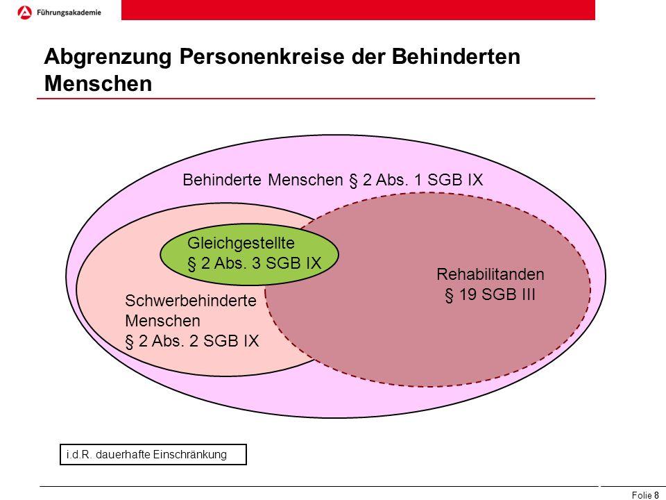 Abgrenzung Personenkreise der Behinderten Menschen Folie 88 Behinderte Menschen § 2 Abs. 1 SGB IX Rehabilitanden § 19 SGB III Gleichgestellte § 2 Abs.