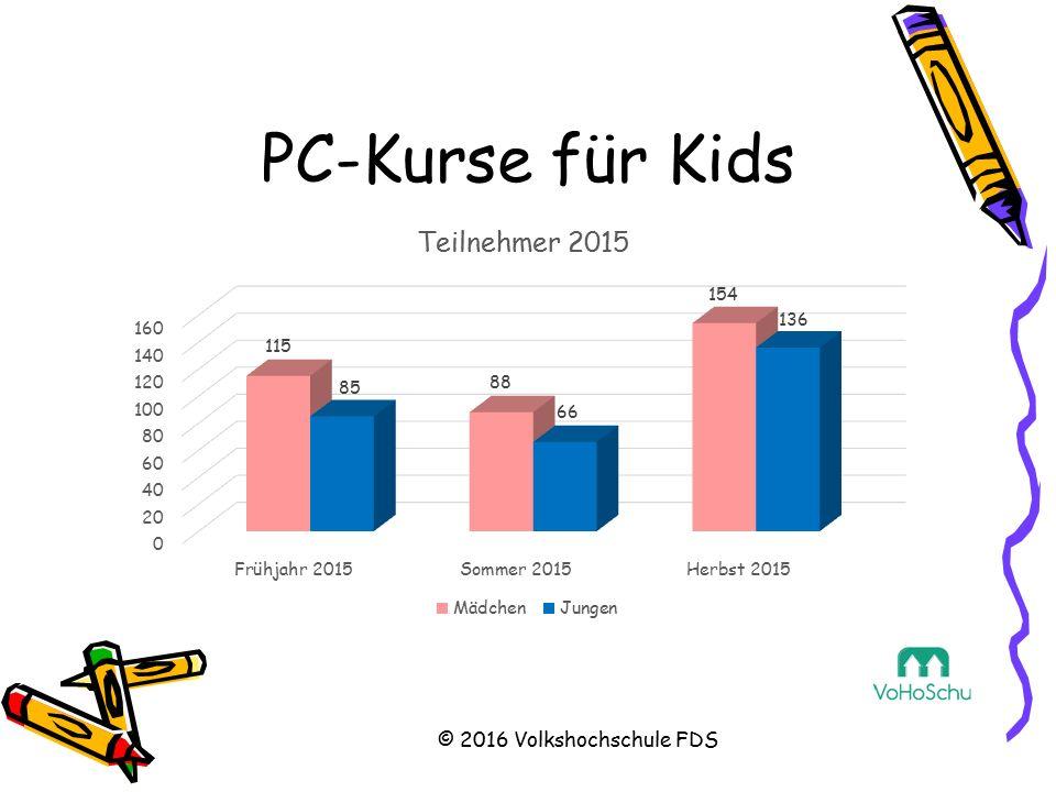 Ihre Volkshochschule präsentiert … PCKK-129 PC-Kurse für Kids SemesterDatumWochentagUhrzeitOrt Frühjahr12.