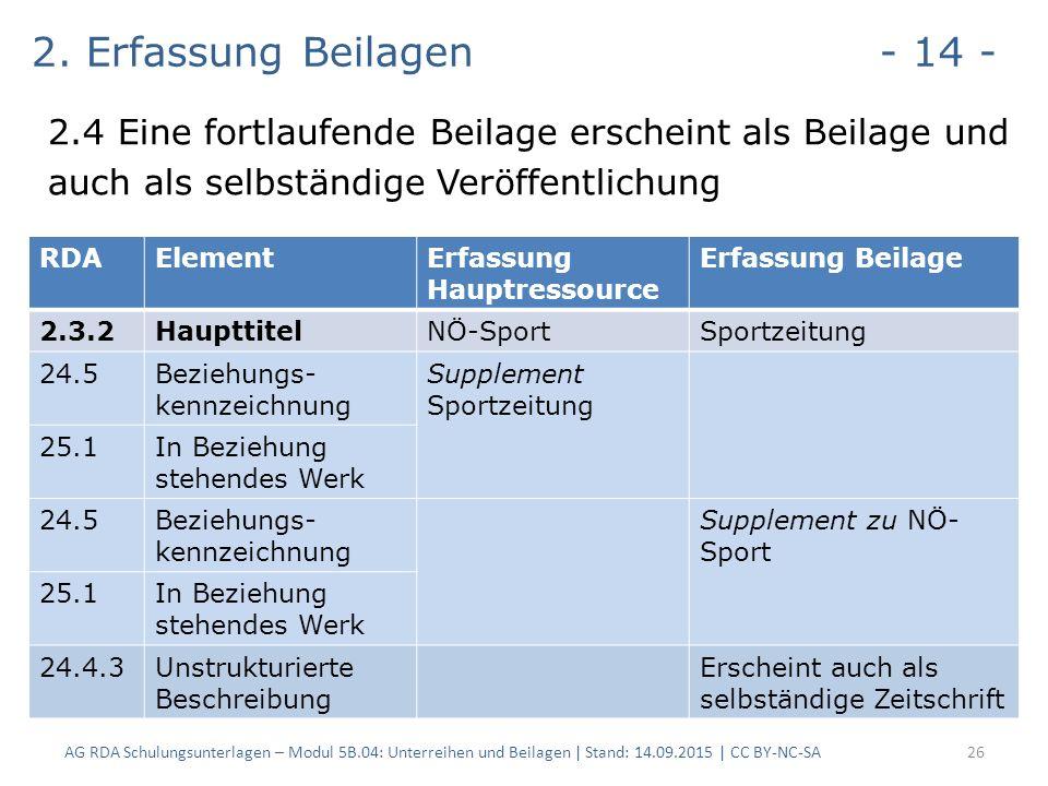 2. Erfassung Beilagen - 14 - 2.4 Eine fortlaufende Beilage erscheint als Beilage und auch als selbständige Veröffentlichung AG RDA Schulungsunterlagen