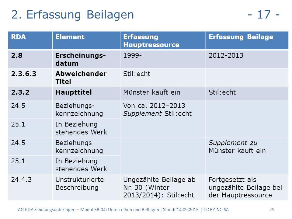 2. Erfassung Beilagen - 17 - AG RDA Schulungsunterlagen – Modul 5B.04: Unterreihen und Beilagen | Stand: 14.09.2015 | CC BY-NC-SA29 RDAElementErfassun