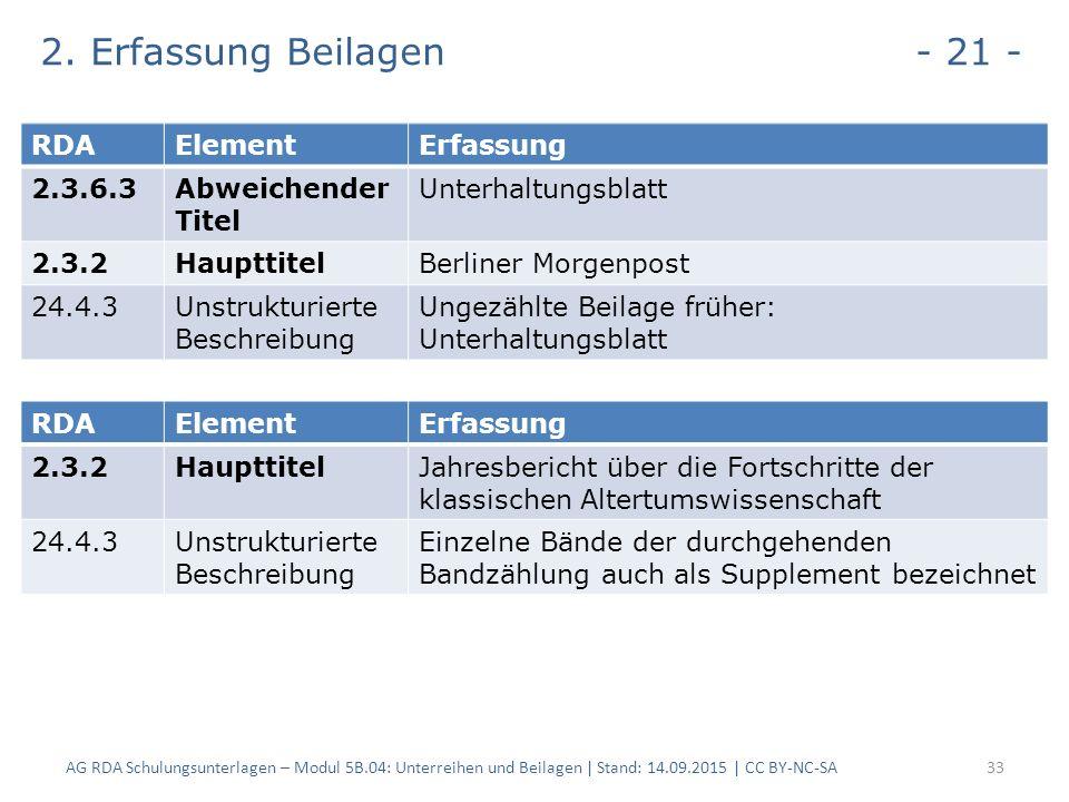 2. Erfassung Beilagen - 21 - AG RDA Schulungsunterlagen – Modul 5B.04: Unterreihen und Beilagen | Stand: 14.09.2015 | CC BY-NC-SA33 RDAElementErfassun