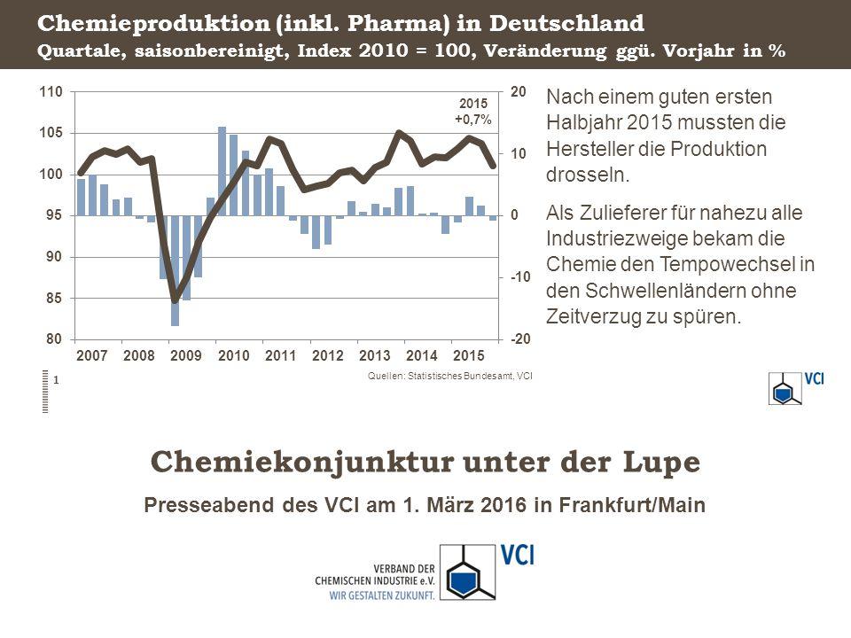 Presseabend des VCI am 1. März 2016 in Frankfurt/Main Chemiekonjunktur unter der Lupe Chemieproduktion (inkl. Pharma) in Deutschland Nach einem guten