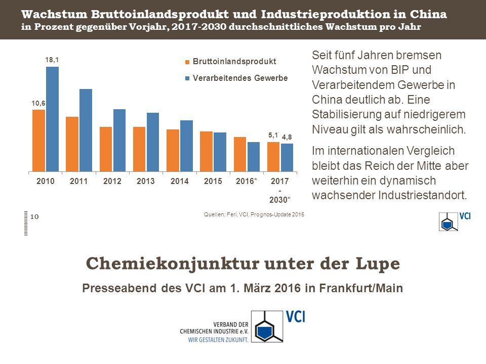 Presseabend des VCI am 1. März 2016 in Frankfurt/Main Chemiekonjunktur unter der Lupe Wachstum Bruttoinlandsprodukt und Industrieproduktion in China S