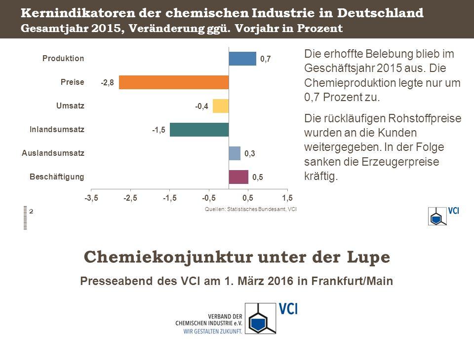 Presseabend des VCI am 1. März 2016 in Frankfurt/Main Chemiekonjunktur unter der Lupe Kernindikatoren der chemischen Industrie in Deutschland Die erho