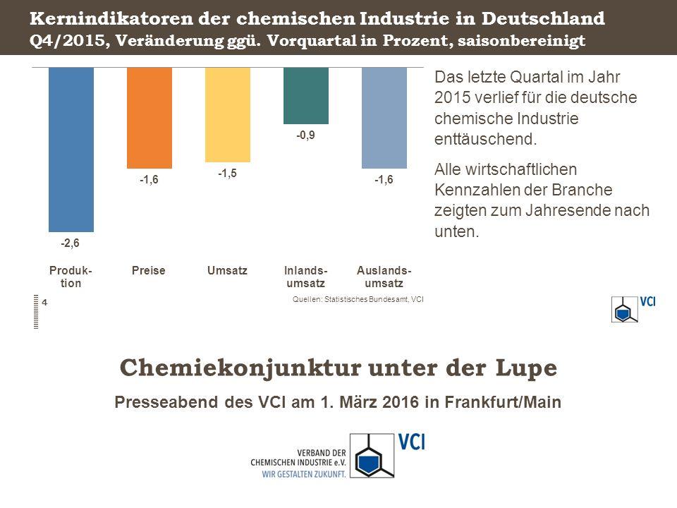 Presseabend des VCI am 1. März 2016 in Frankfurt/Main Chemiekonjunktur unter der Lupe Kernindikatoren der chemischen Industrie in Deutschland Das letz