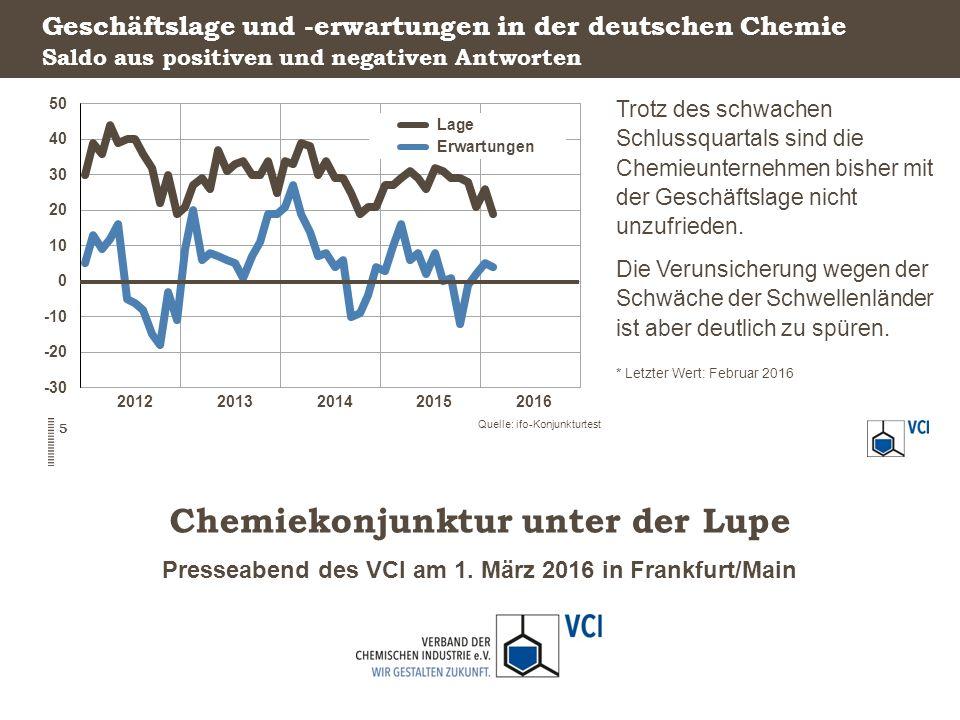Presseabend des VCI am 1. März 2016 in Frankfurt/Main Chemiekonjunktur unter der Lupe Geschäftslage und -erwartungen in der deutschen Chemie Trotz des