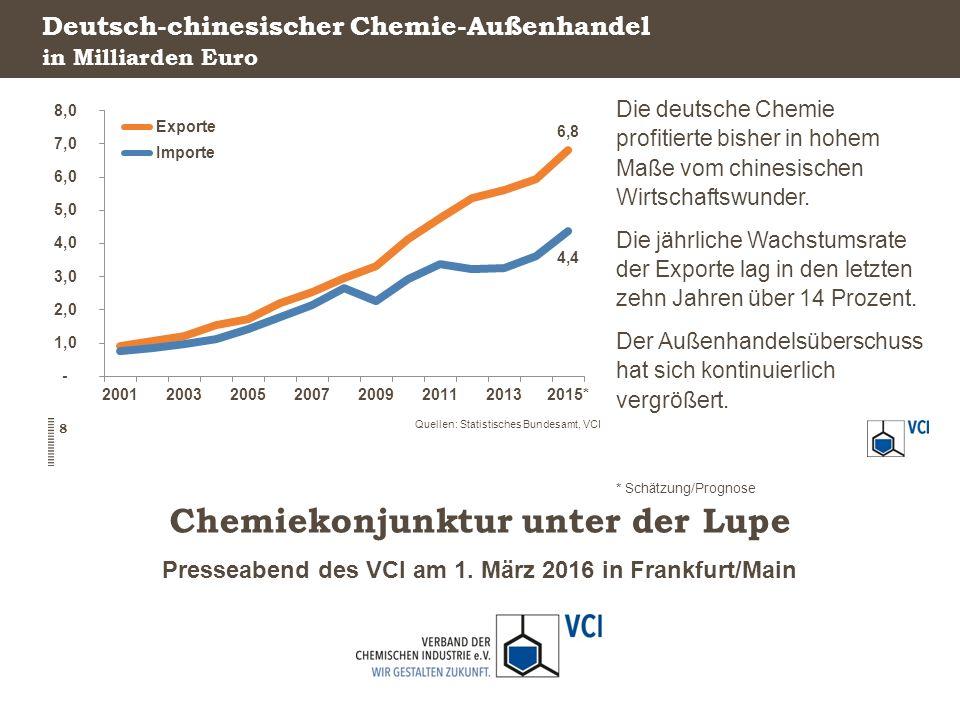Presseabend des VCI am 1. März 2016 in Frankfurt/Main Chemiekonjunktur unter der Lupe Deutsch-chinesischer Chemie-Außenhandel Die deutsche Chemie prof