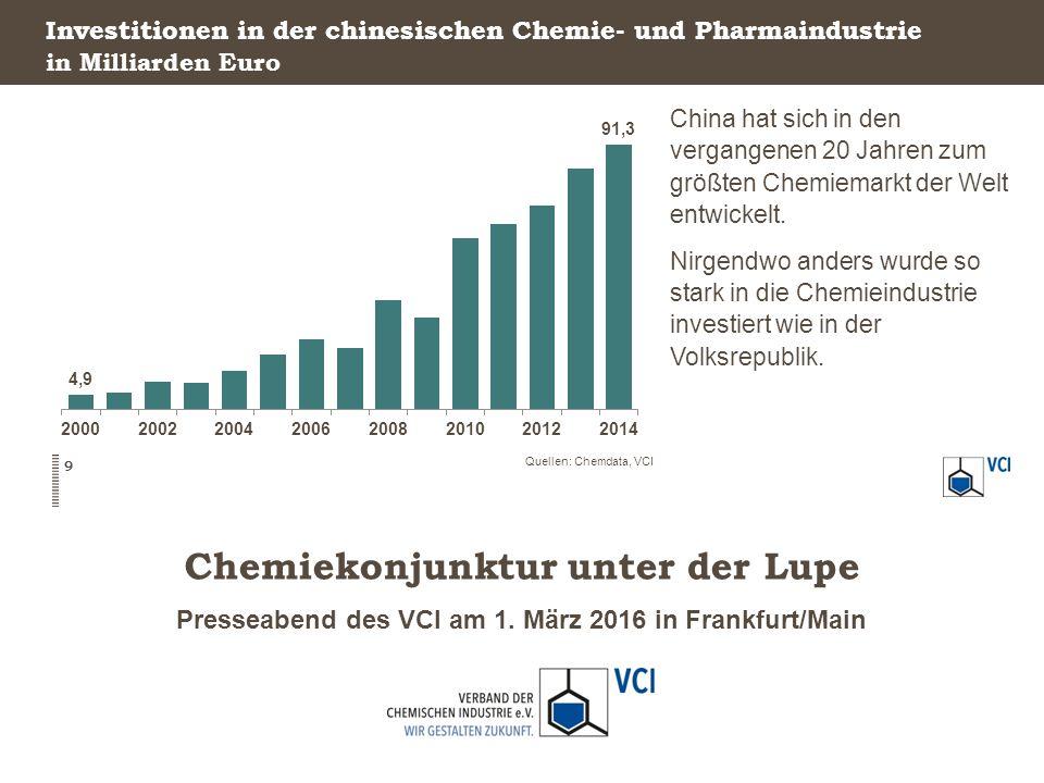 Presseabend des VCI am 1. März 2016 in Frankfurt/Main Chemiekonjunktur unter der Lupe Investitionen in der chinesischen Chemie- und Pharmaindustrie Ch
