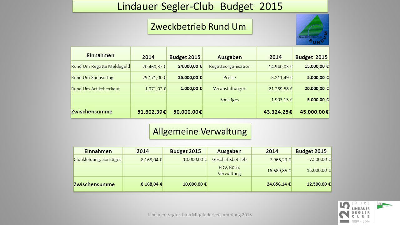 Lindauer Segler-Club Budget 2015 Zweckbetrieb Rund Um Allgemeine Verwaltung Lindauer-Segler-Club Mitgliederversammlung 2015