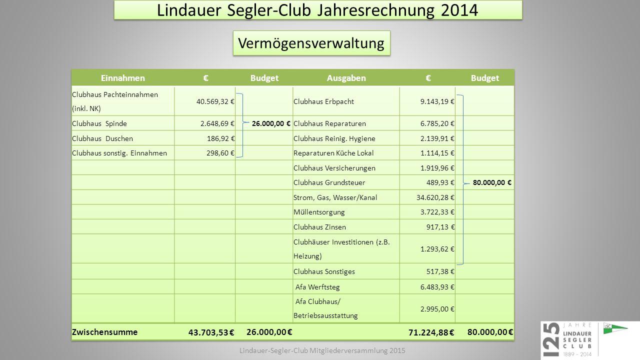 Lindauer Segler-Club Jahresrechnung 2014 Zweckbetrieb Regatten Lindauer-Segler-Club Mitgliederversammlung 2015