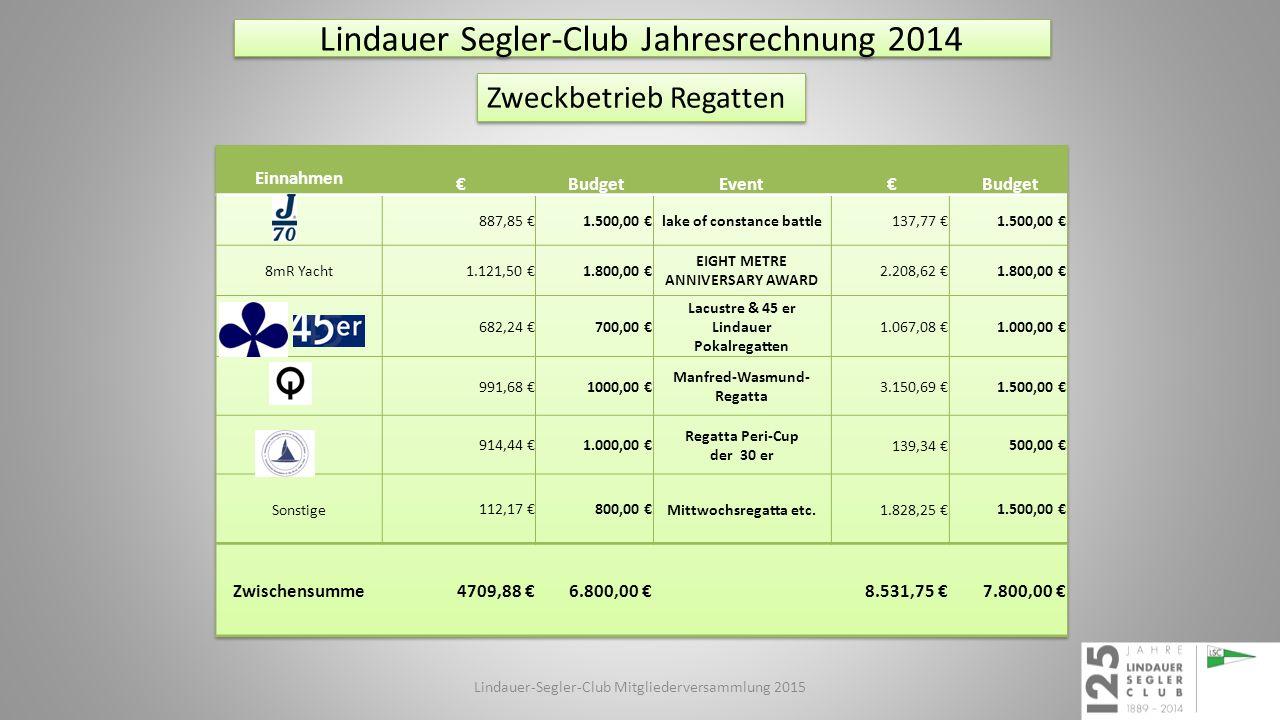 Lindauer Segler-Club Jahresrechnung 2014 Zweckbetrieb Rund Um Allgemeine Verwaltung Lindauer-Segler-Club Mitgliederversammlung 2015