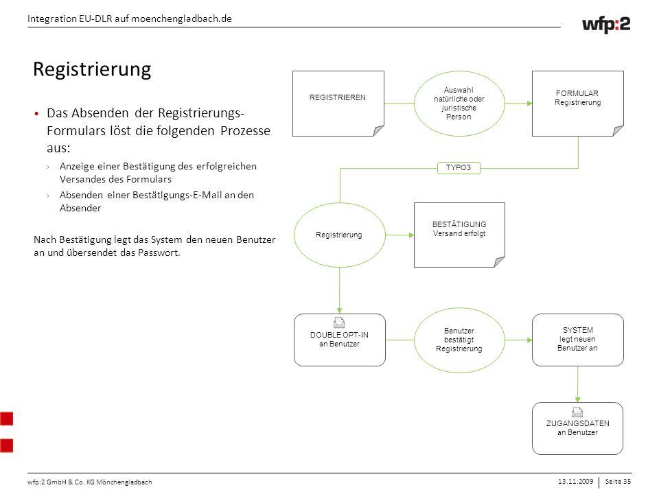 13.11.2009Seite 35 wfp:2 GmbH & Co. KG Mönchengladbach Integration EU-DLR auf moenchengladbach.de REGISTRIEREN FORMULAR Registrierung Auswahl natürlic