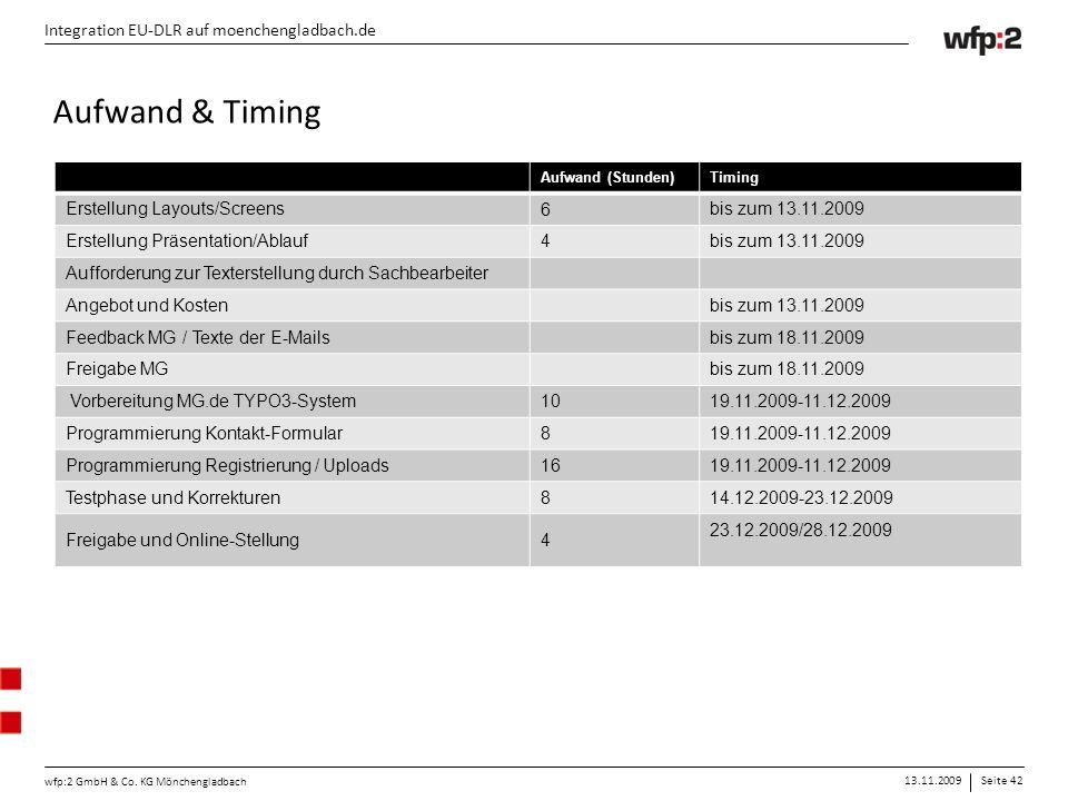 13.11.2009Seite 42 wfp:2 GmbH & Co. KG Mönchengladbach Integration EU-DLR auf moenchengladbach.de Aufwand & Timing Aufwand (Stunden)Timing Erstellung
