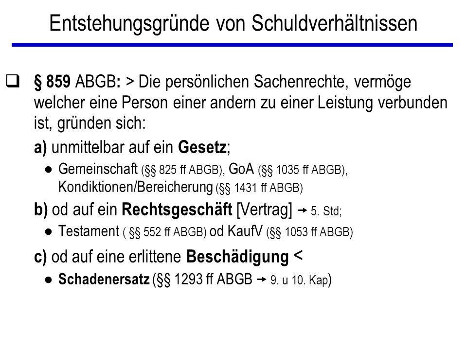 Gläubigerverzug (2) - § 1419 ABGB q Rspr: Keine Abnahmepflicht des Gläubigers – contra legem § 1062 ABGB ● Er hat nur ein Recht auf die Leistung .