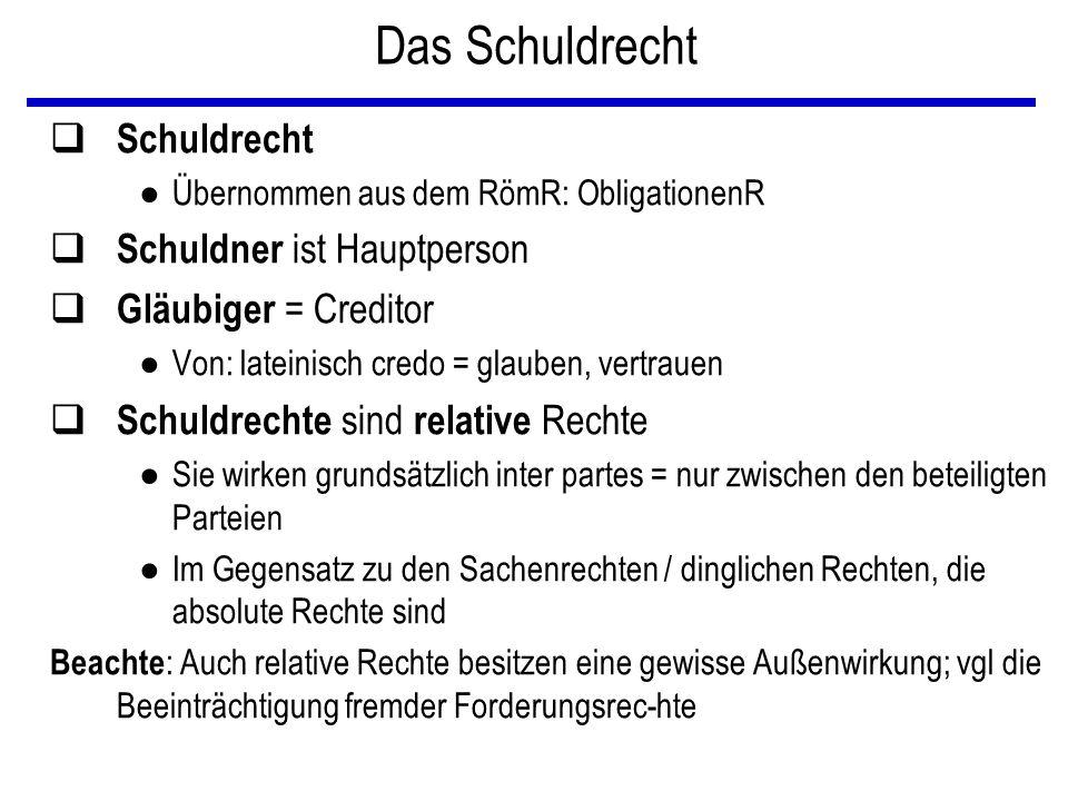 Gläubigerverzug (3) – Rechtsfolgen/1 q § 1419 ABGB: >...