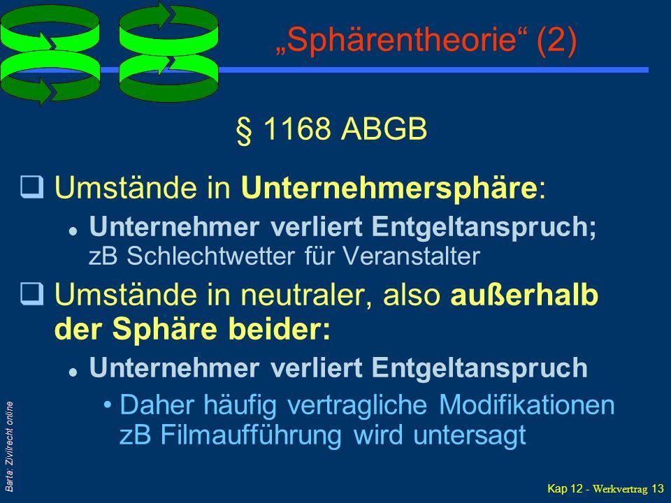 """Kap 12 - Werkvertrag 13 Barta: Zivilrecht online """"Sphärentheorie"""" (2) § 1168 ABGB qUmstände in Unternehmersphäre: l Unternehmer verliert Entgeltanspru"""
