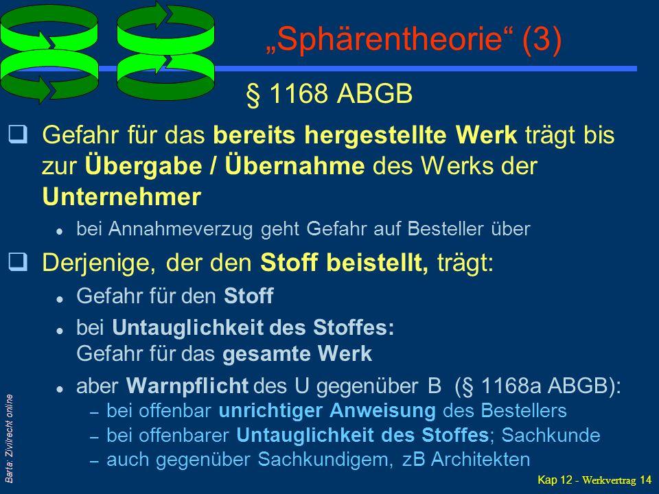 """Kap 12 - Werkvertrag 14 Barta: Zivilrecht online """"Sphärentheorie"""" (3) § 1168 ABGB qGefahr für das bereits hergestellte Werk trägt bis zur Übergabe / Ü"""